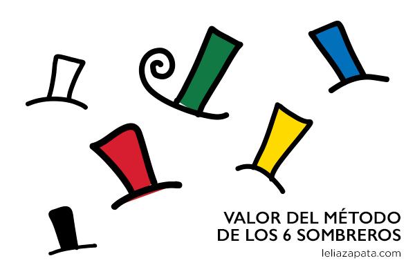 VALOR-DEL-METODO-DE-LO-6-SOMBREROS
