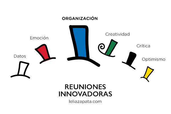 Reuniones innovadoras lelia zapata (1)
